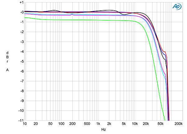 Hoje é o dia....Aerial Acoustics Model 8 - Página 4 1111Q2Cfig01