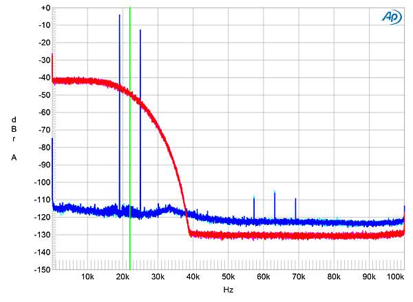 Aurender A10 network music player/server Measurements   Stereophile com