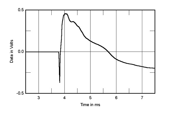 kef ls50 frequency response. in stereophile they state \ kef ls50 frequency response