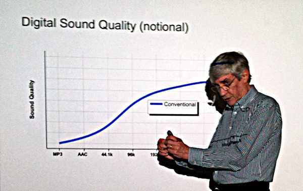 I've Heard the Future of Streaming: Meridian's MQA