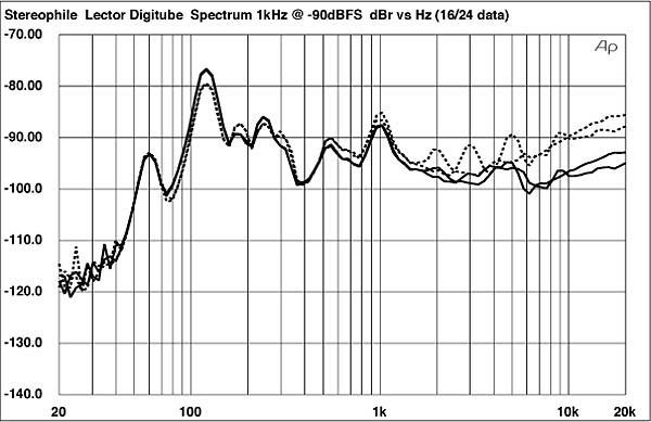 DAC Lector Digitube S192 - Pagina 11 514LeDigfig06
