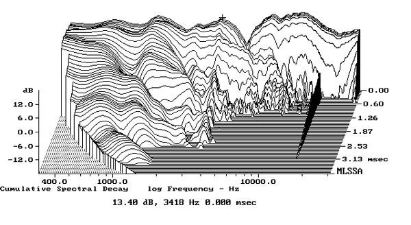 Monitor Audio Rx6 - Página 2 518BW702fig8