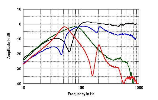 Monitor Audio Rx6 - Página 2 612Monfig4