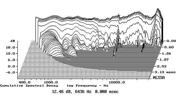 Monitor Audio Rx6 - Página 2 612Monfig9