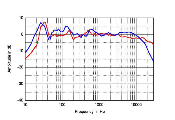 kef ls50 frequency response. 615kef2fig07.jpg kef ls50 frequency response
