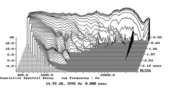 Monitor Audio Rx6 - Página 2 616BW802fig7