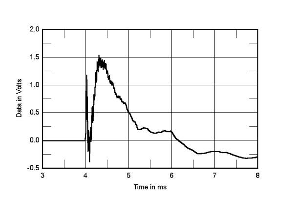 TDL Studio 1 loudspeaker Measurements | Stereophile com