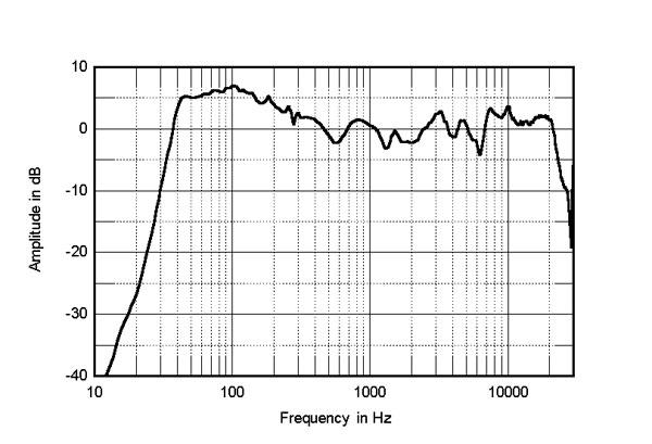 Stereophile Reviews New Klipsch Forte Klipschorn Audio Science Review Asr Forum
