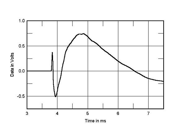 KEF R700 loudspeaker Measurements   Stereophile com