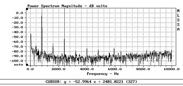 Magnepan MG2 6/R loudspeaker Measurements   Stereophile com