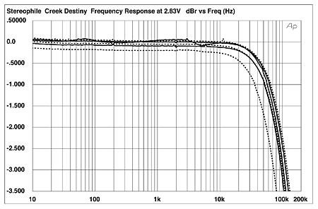 the art of destiny volume 2 pdf