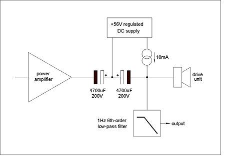 1106howardfigA hot stuff loudspeaker voice coil temperatures making the loudspeaker circuit diagram at sewacar.co