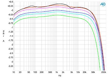 Hoje é o dia....Aerial Acoustics Model 8 - Página 4 110Marfig02