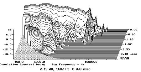 Monitor Audio Rx6 - Página 2 1190M10fig06