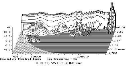 Monitor Audio Rx6 - Página 2 1190M10fig07