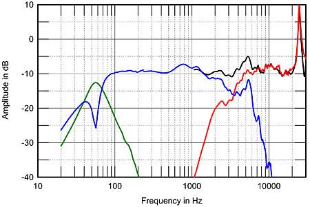 colunas - PLINIUS 9200 com Colunas Monitor Audio GX300 ou B&W 804S? 692MAfig02