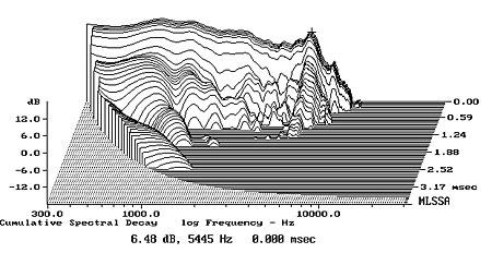 monitor audio studio 6 - Página 2 692MAfig09