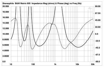 Mesure de Phase pour convolution - Page 3 805bawFIG01