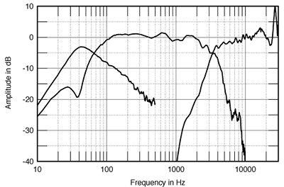 Mesure de Phase pour convolution 805bawFIG03