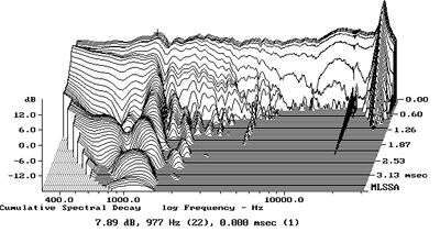 Hoje é o dia....Aerial Acoustics Model 8 - Página 4 A8fig7