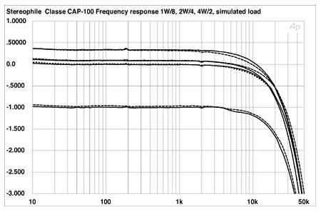 cabos interconects e de coluna...ajuda e opinioes CLAcap100SFIG1