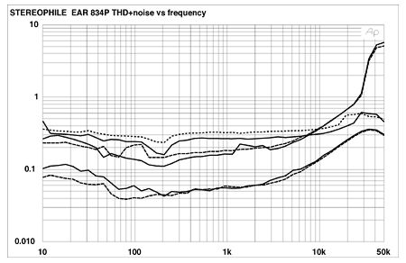 EAR834FIG3 Ear P Schematic on