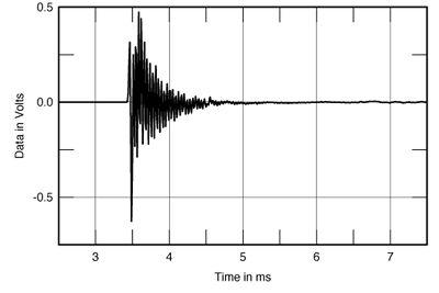 Monitor Audio Studio 6 loudspeaker Measurements part 2 | Stereophile com