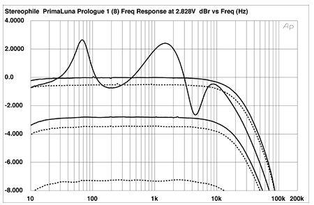 Hoje é o dia....Aerial Acoustics Model 8 - Página 4 PLPFIG01