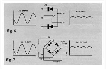 Audio Basics Ampere Page 4